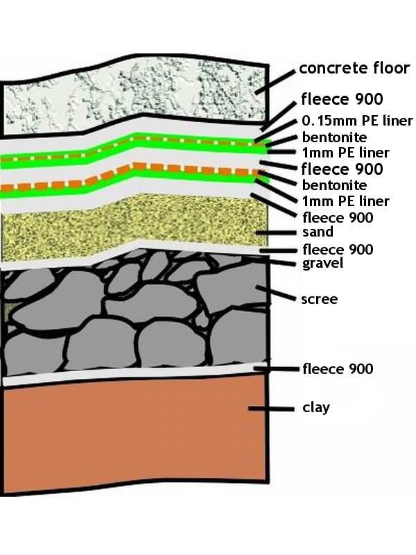 Pond layers diagram repair wiring scheme for Koi pond diagram